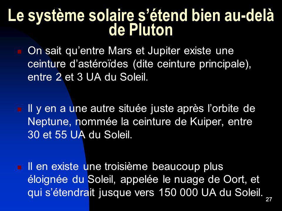 Le système solaire s'étend bien au-delà de Pluton