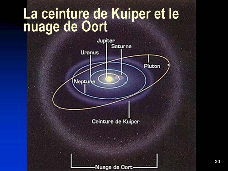 La ceinture de Kuiper et le nuage de Oort