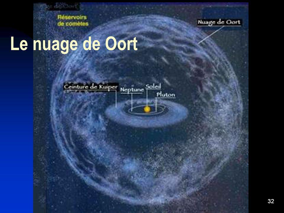 Le nuage de Oort