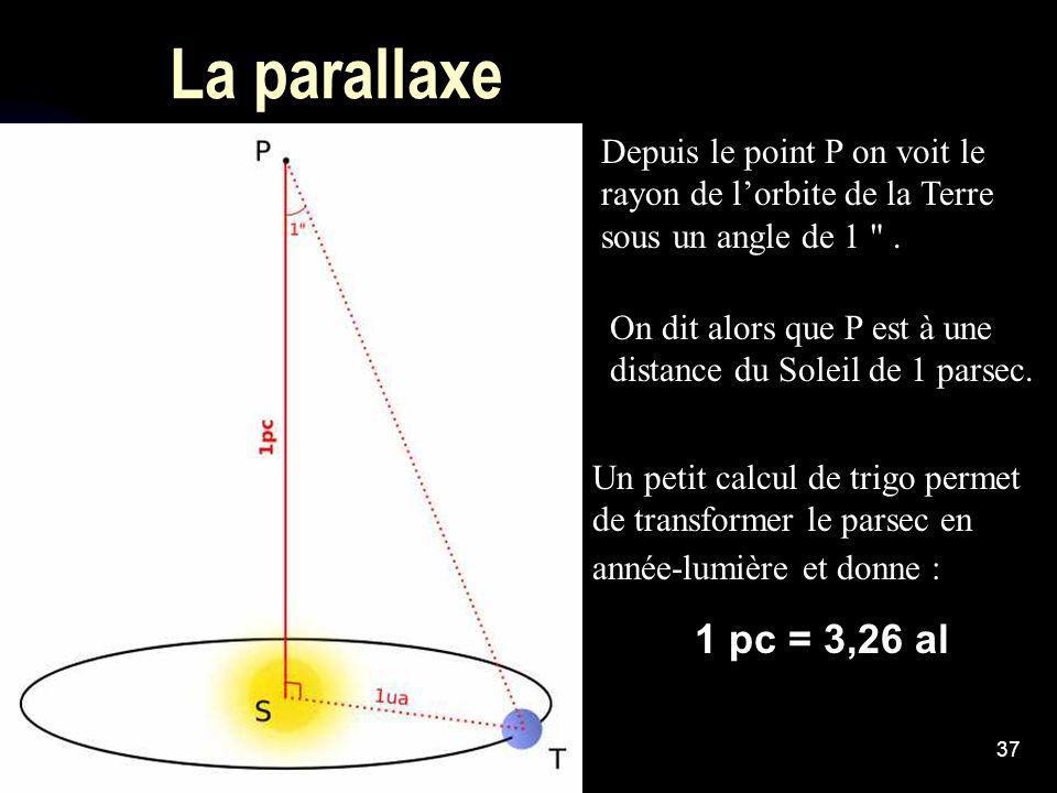 La parallaxe Depuis le point P on voit le rayon de l'orbite de la Terre sous un angle de 1 .