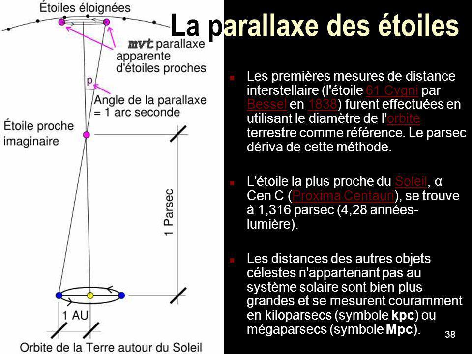 La parallaxe des étoiles