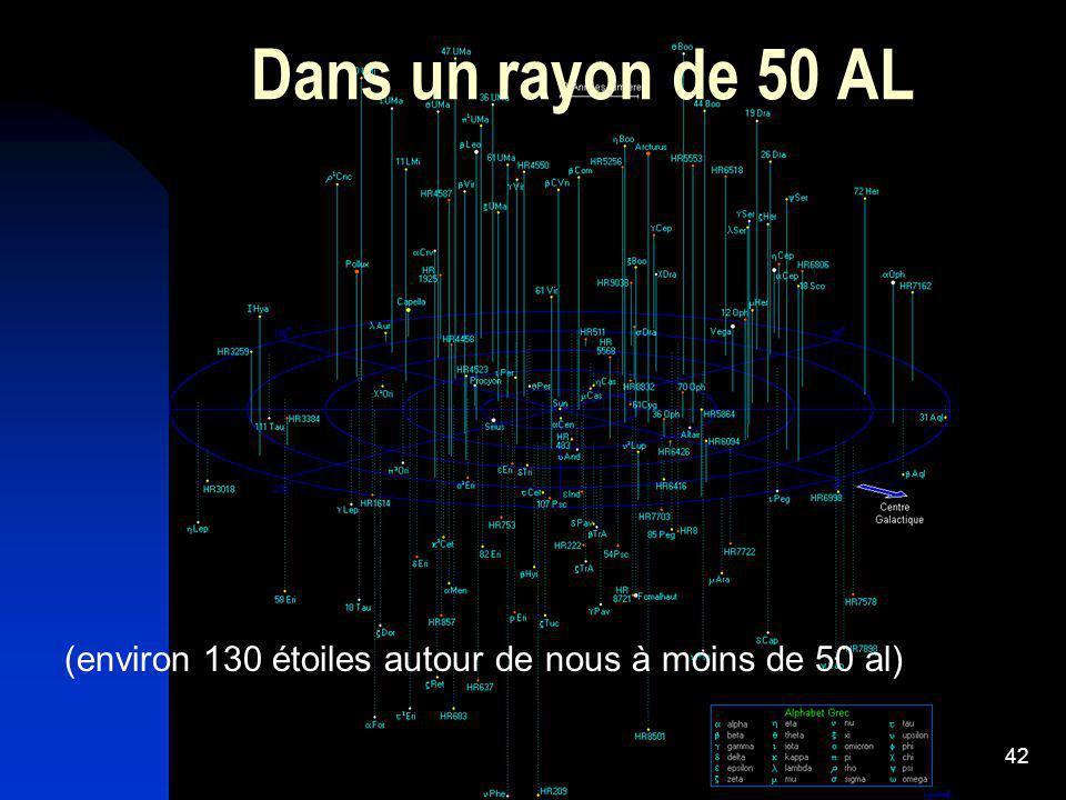 Dans un rayon de 50 AL (environ 130 étoiles autour de nous à moins de 50 al)