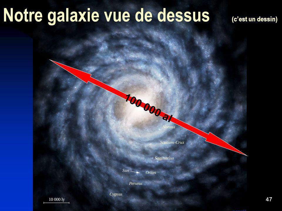 Notre galaxie vue de dessus (c'est un dessin)
