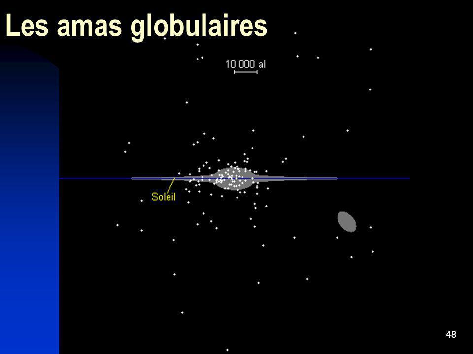 Les amas globulaires