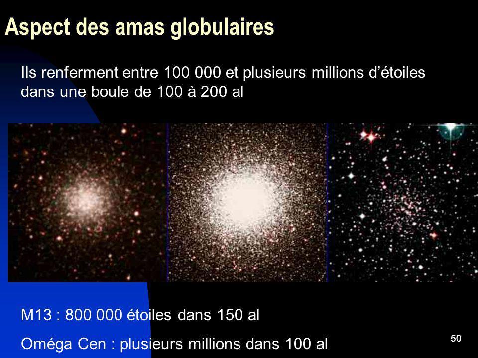 Aspect des amas globulaires