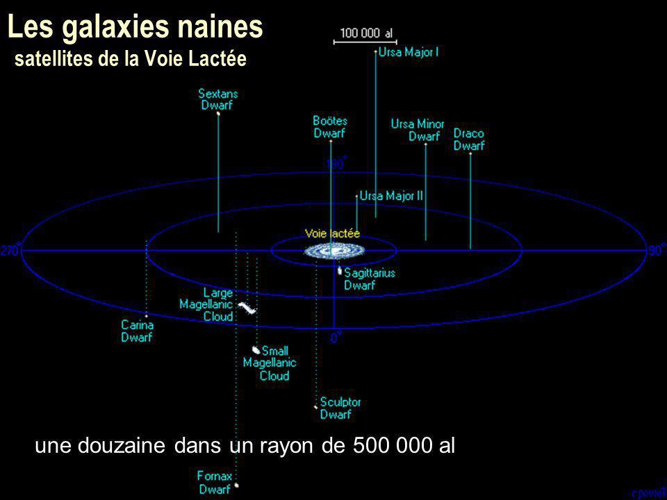 Les galaxies naines satellites de la Voie Lactée