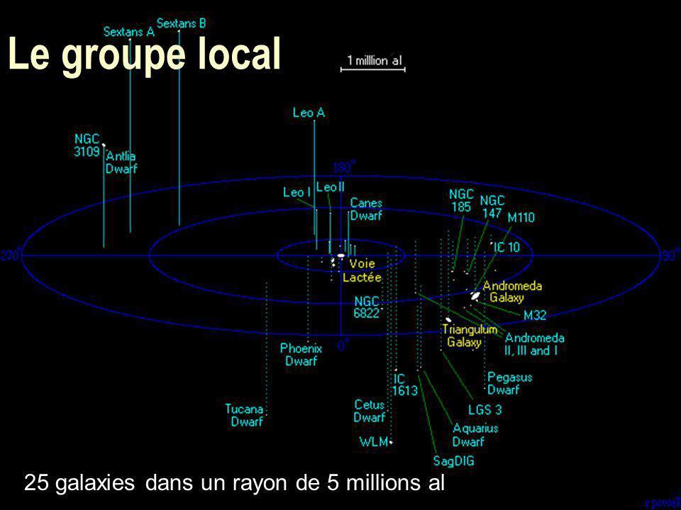 Le groupe local 25 galaxies dans un rayon de 5 millions al