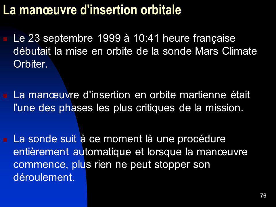 La manœuvre d insertion orbitale