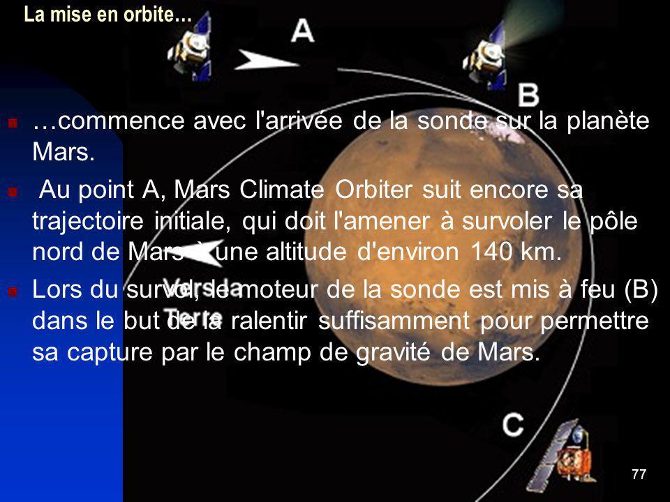 …commence avec l arrivée de la sonde sur la planète Mars.