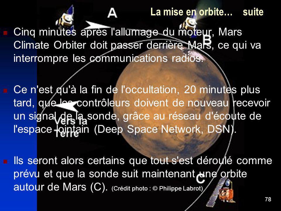 La mise en orbite… suite