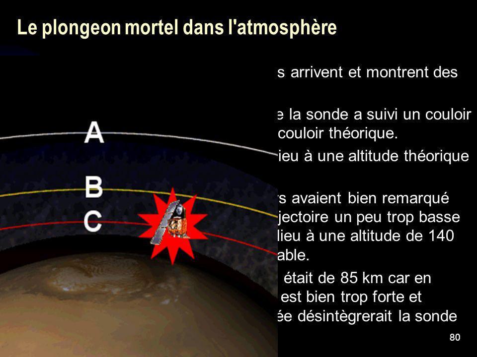 Le plongeon mortel dans l atmosphère
