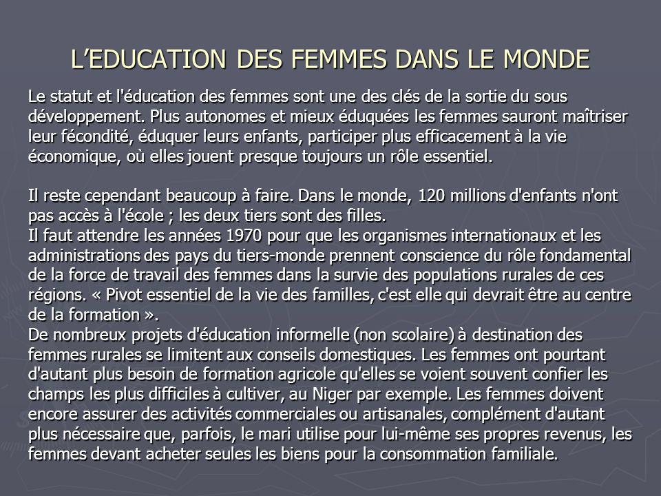 L'EDUCATION DES FEMMES DANS LE MONDE