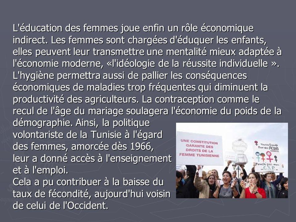 L éducation des femmes joue enfin un rôle économique