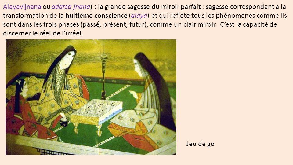 Alayavijnana ou adarsa jnana) : la grande sagesse du miroir parfait : sagesse correspondant à la transformation de la huitième conscience (alaya) et qui reflète tous les phénomènes comme ils sont dans les trois phases (passé, présent, futur), comme un clair miroir. C'est la capacité de discerner le réel de l'irréel.