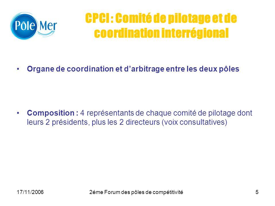 CPCI : Comité de pilotage et de coordination interrégional