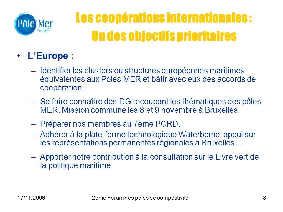 Les coopérations internationales : Un des objectifs prioritaires