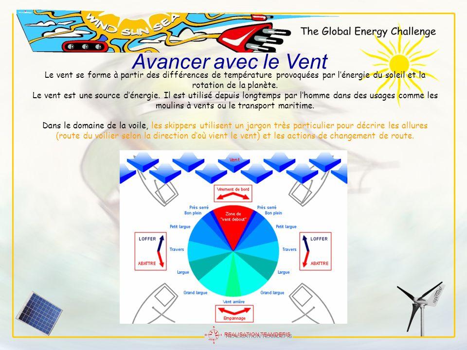 Avancer avec le VentLe vent se forme à partir des différences de température provoquées par l'énergie du soleil et la rotation de la planète.