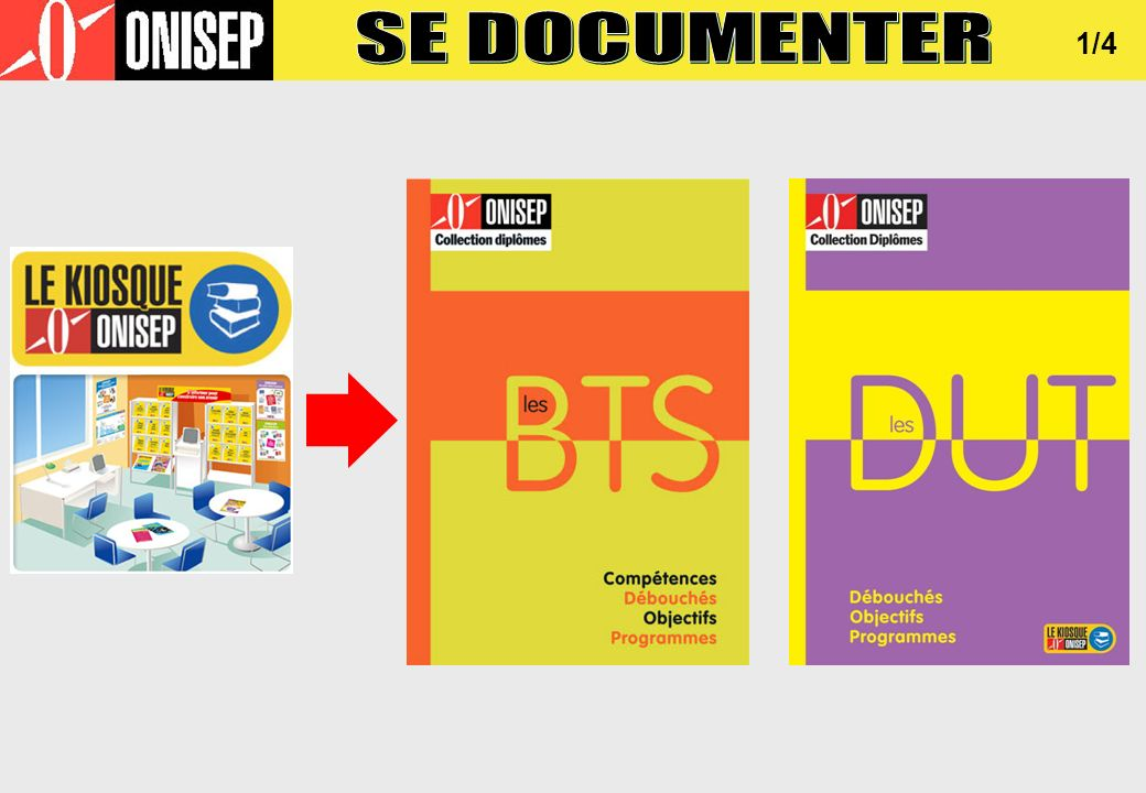 SE DOCUMENTER 1/4