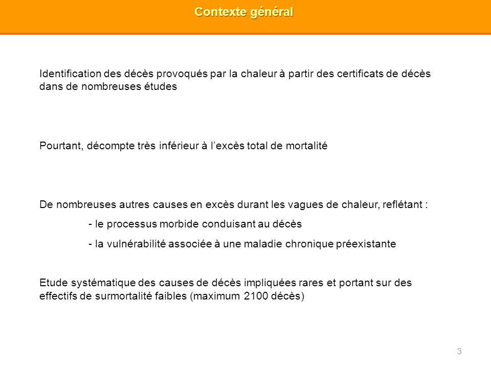 Contexte général Identification des décès provoqués par la chaleur à partir des certificats de décès dans de nombreuses études.