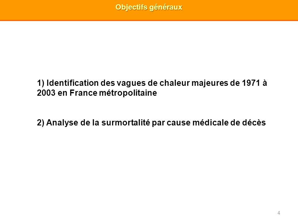 2) Analyse de la surmortalité par cause médicale de décès