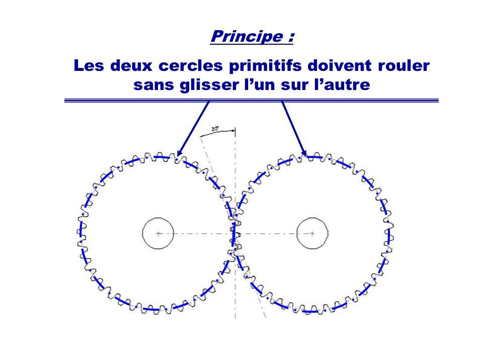 Principe : Les deux cercles primitifs doivent rouler sans glisser l'un sur l'autre