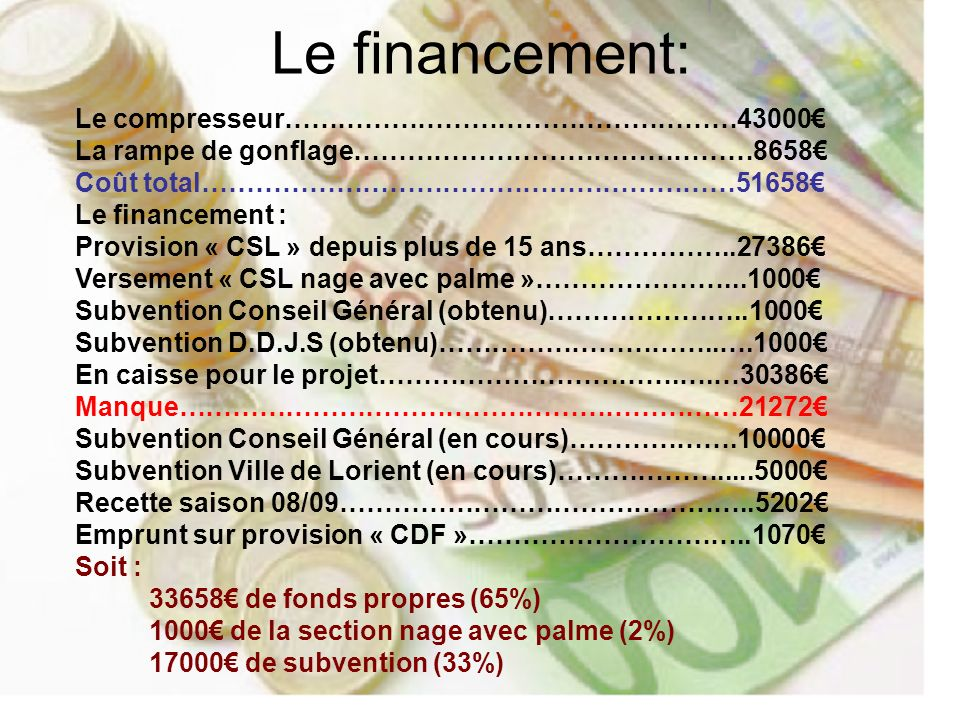 Le financement: Le compresseur……………………………………………43000€