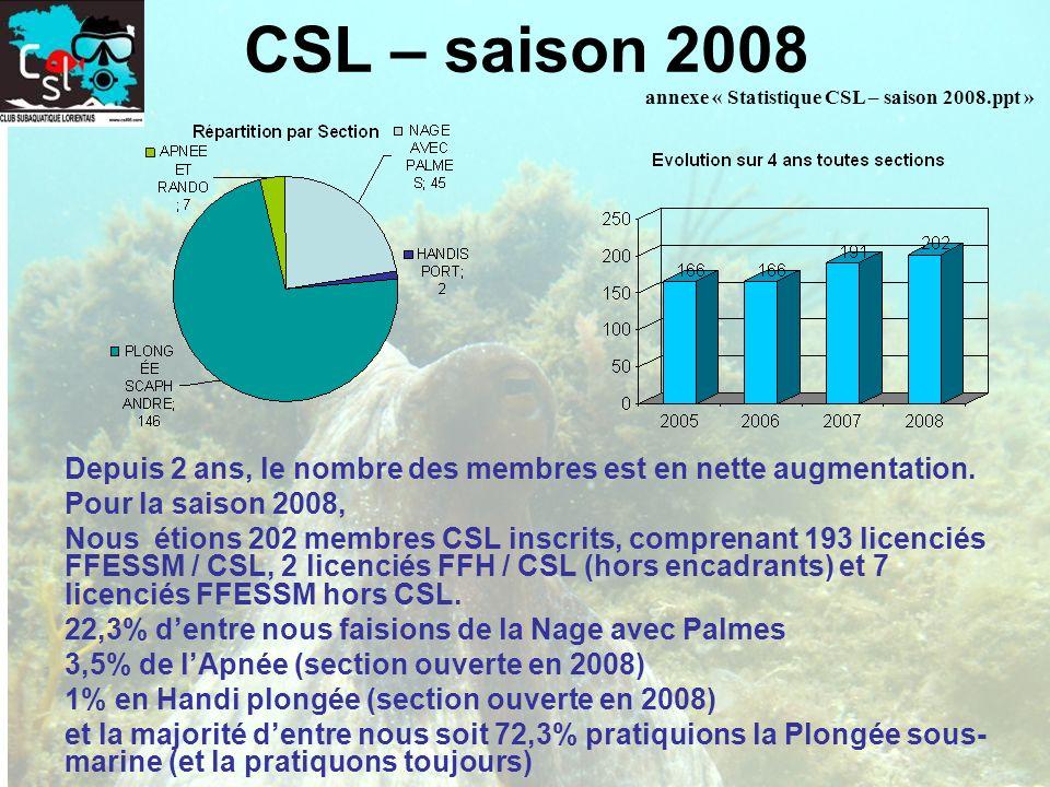 CSL – saison 2008 annexe « Statistique CSL – saison 2008.ppt » Depuis 2 ans, le nombre des membres est en nette augmentation.