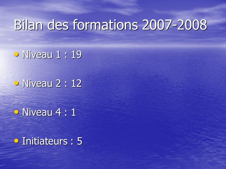 Bilan des formations 2007-2008 Niveau 1 : 19 Niveau 2 : 12