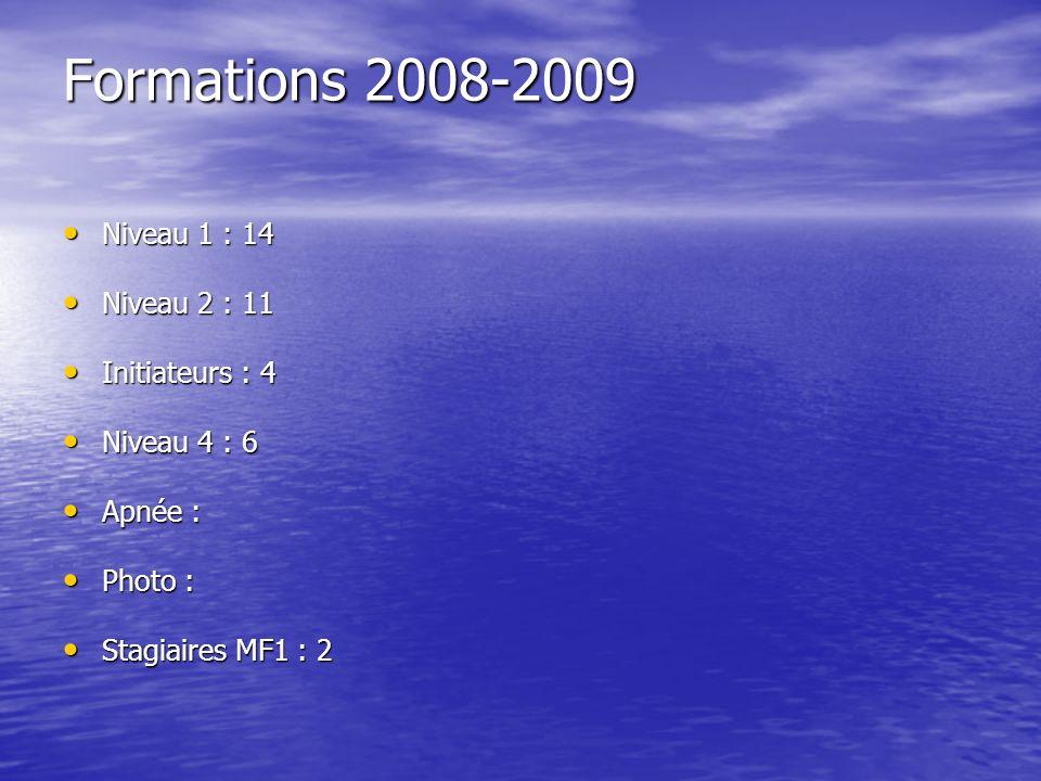 Formations 2008-2009 Niveau 1 : 14 Niveau 2 : 11 Initiateurs : 4