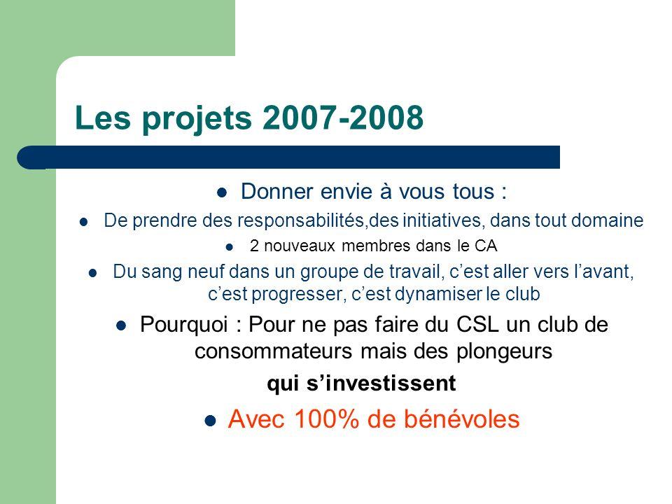 Les projets 2007-2008 Avec 100% de bénévoles
