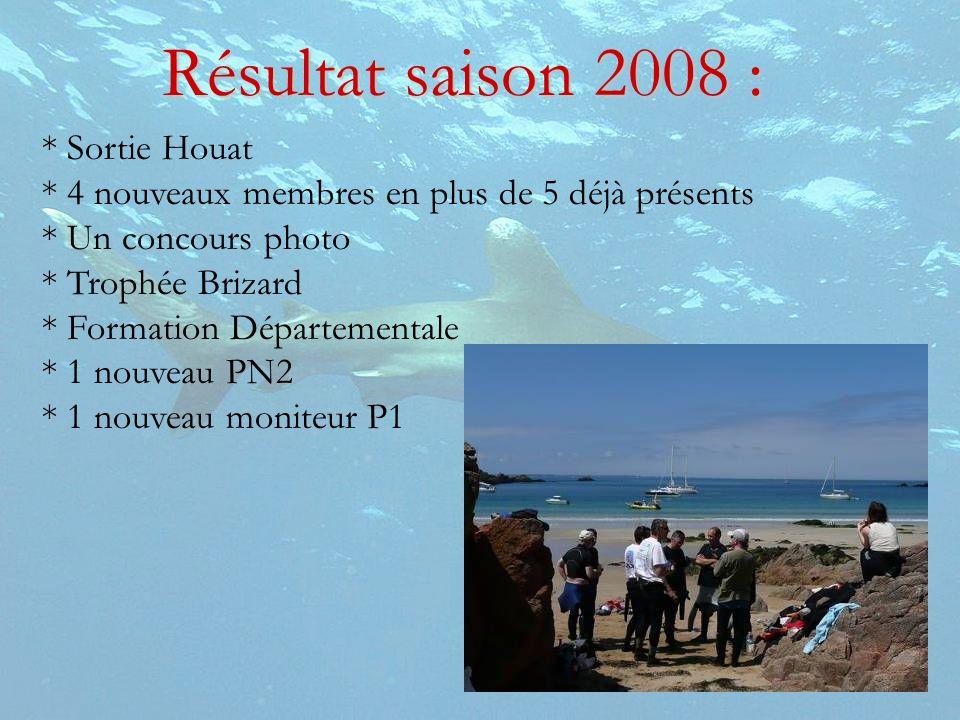 Résultat saison 2008 : * Sortie Houat