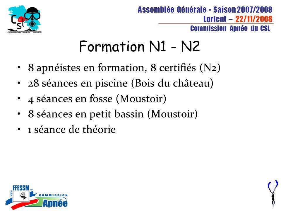 Formation N1 - N2 8 apnéistes en formation, 8 certifiés (N2)