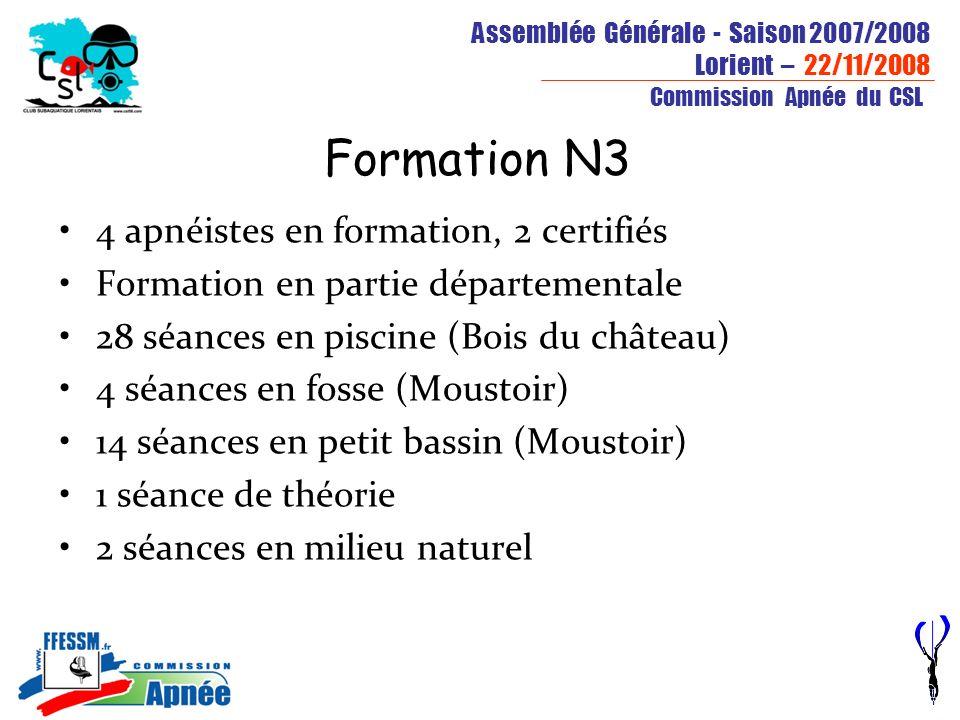 Formation N3 4 apnéistes en formation, 2 certifiés