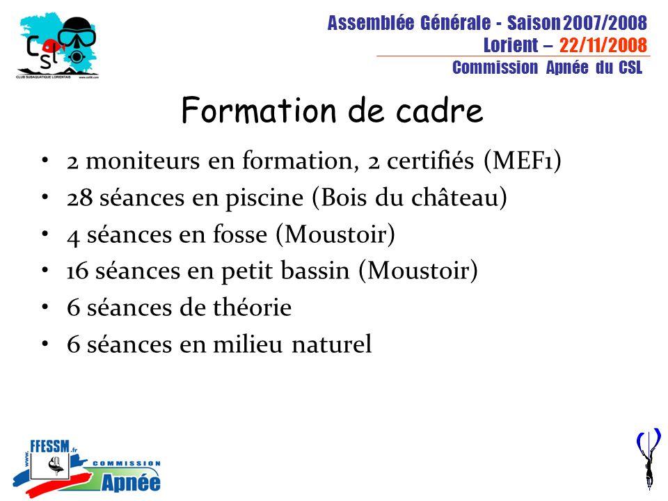 Formation de cadre 2 moniteurs en formation, 2 certifiés (MEF1)