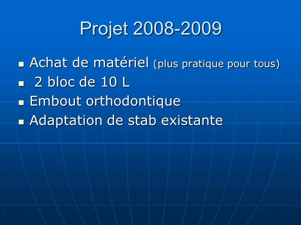 Projet 2008-2009 Achat de matériel (plus pratique pour tous)