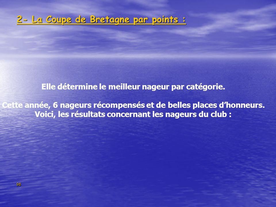 2- La Coupe de Bretagne par points :