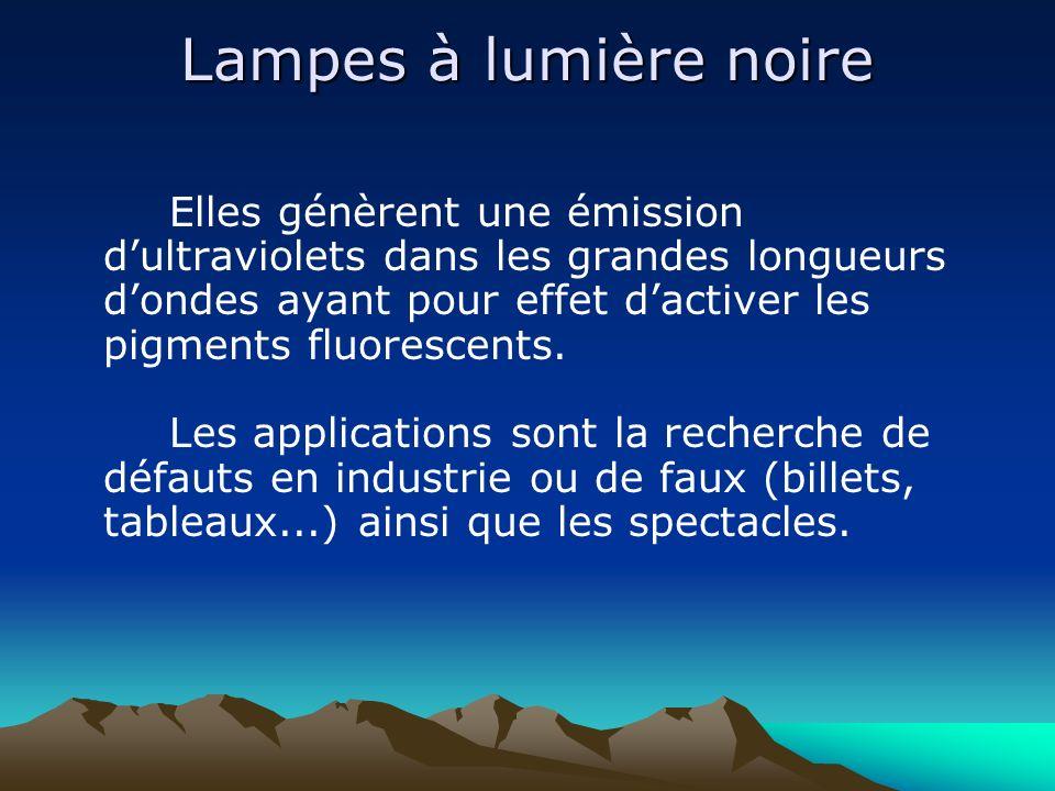 Lampes à lumière noire
