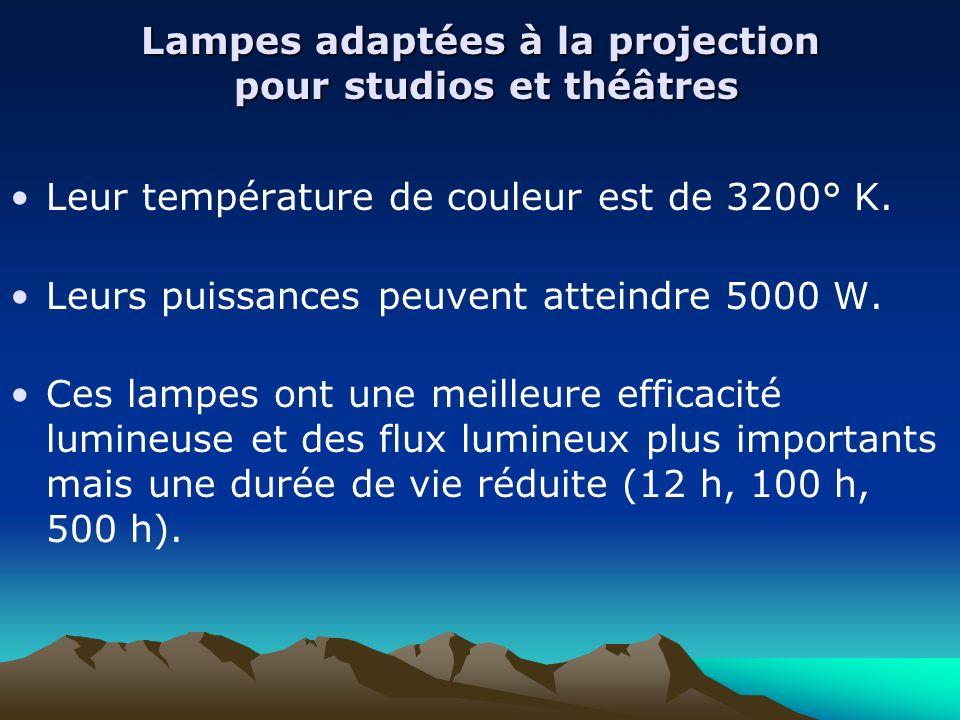 Lampes adaptées à la projection pour studios et théâtres
