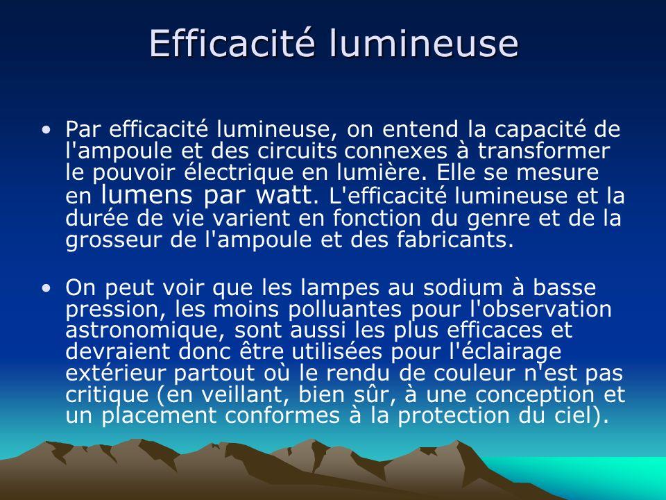 Efficacité lumineuse