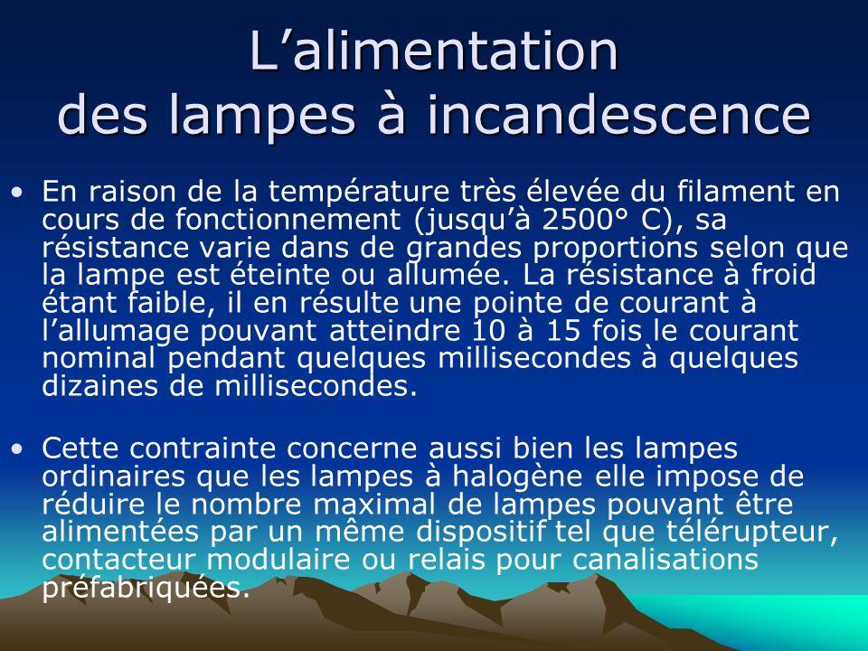 L'alimentation des lampes à incandescence