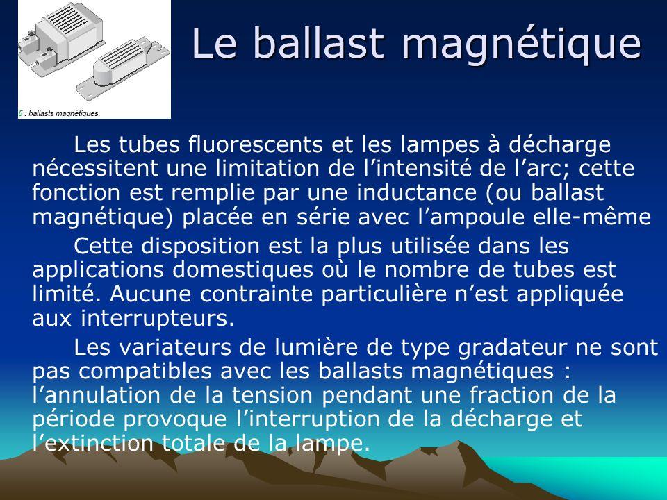 Le ballast magnétique