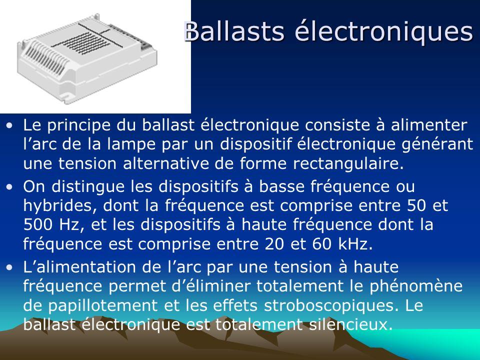 Ballasts électroniques