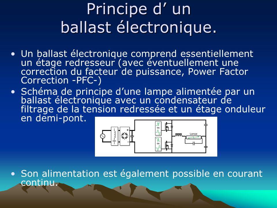 Principe d' un ballast électronique.