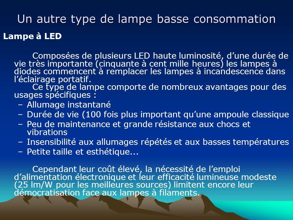 Un autre type de lampe basse consommation