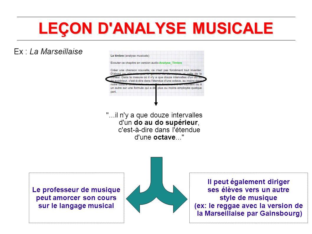 LEÇON D ANALYSE MUSICALE