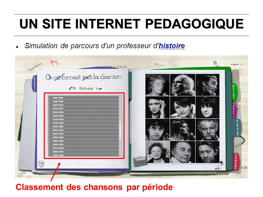 UN SITE INTERNET PEDAGOGIQUE