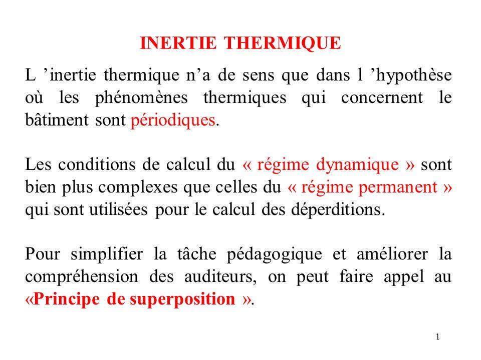 INERTIE THERMIQUE L 'inertie thermique n'a de sens que dans l 'hypothèse où les phénomènes thermiques qui concernent le bâtiment sont périodiques.