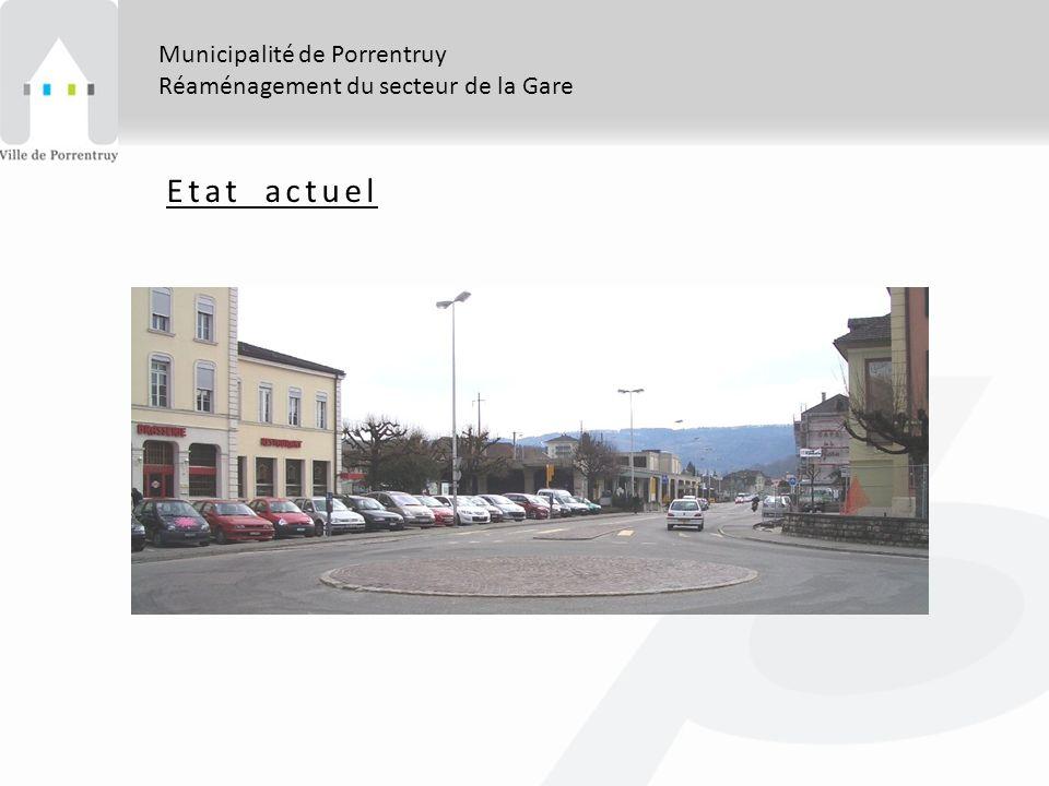 Etat actuel Municipalité de Porrentruy