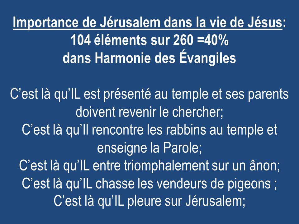 Importance de Jérusalem dans la vie de Jésus: 104 éléments sur 260 =40% dans Harmonie des Évangiles C'est là qu'IL est présenté au temple et ses parents doivent revenir le chercher; C'est là qu'Il rencontre les rabbins au temple et enseigne la Parole; C'est là qu'IL entre triomphalement sur un ânon; C'est là qu'IL chasse les vendeurs de pigeons ; C'est là qu'IL pleure sur Jérusalem;