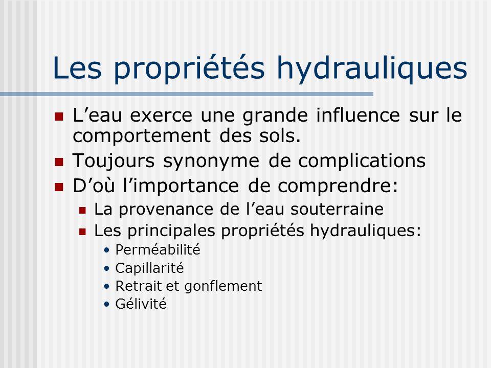 Les propriétés hydrauliques